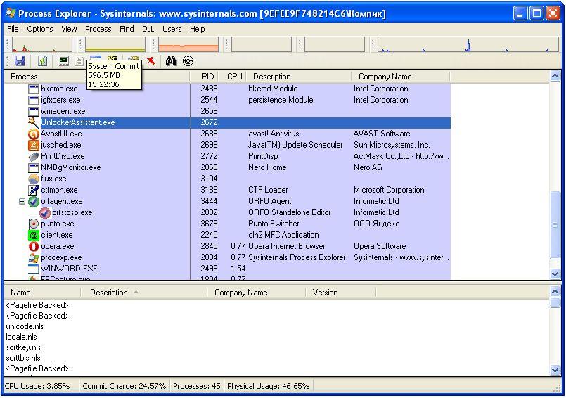 Замена диспетчера задач. Утилита Process Explorer