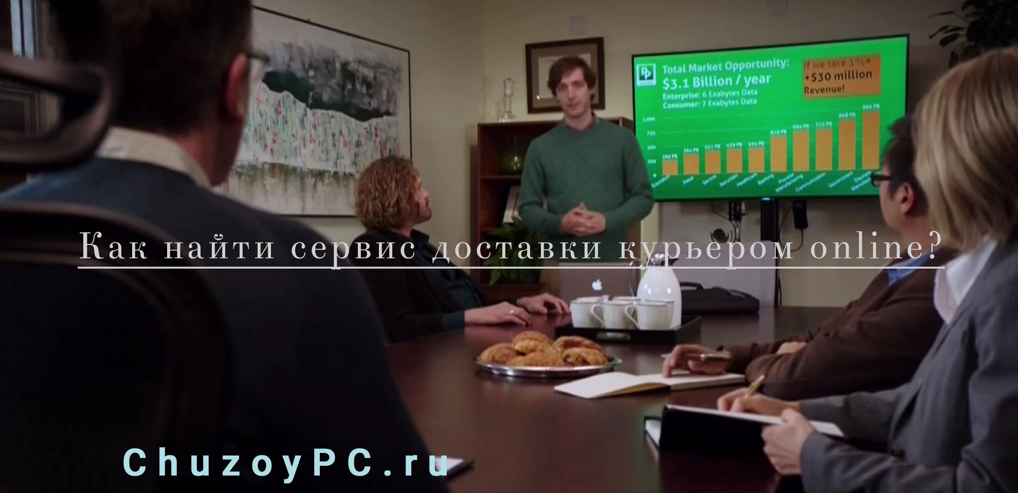 delivery-service-chuzhoypc
