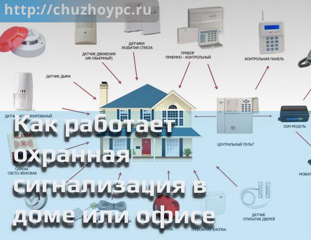 Как работает охранная сигнализация в доме или офисе